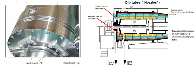 Adjustable Dip Tube Gravity Light (oil) Phase Discharge Configuration Diagram