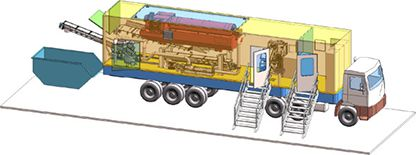 Mobile unit drawing