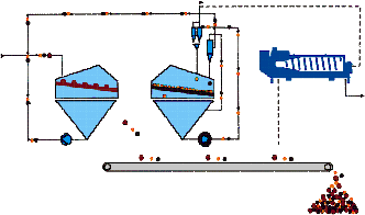 Tunnel Dewatering Diagram